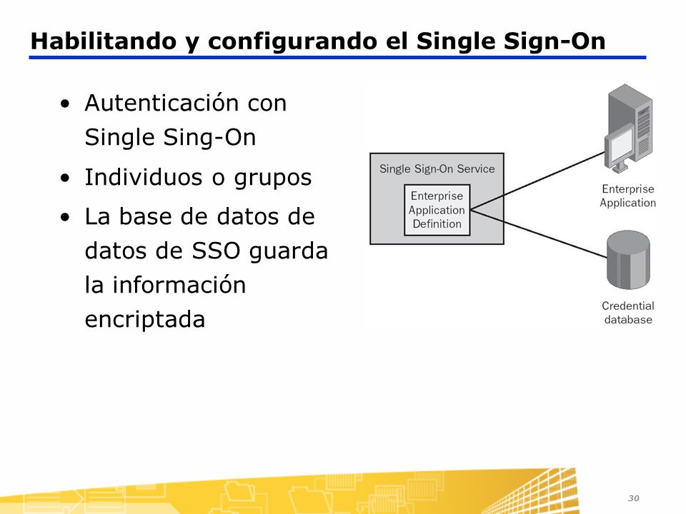 Habilitando y configurando el Single Sign-On