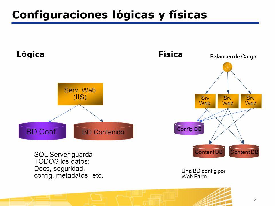 Configuraciones lógicas y físicas