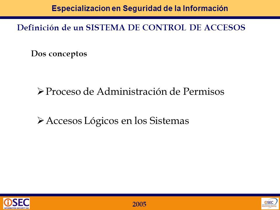 Proceso de Administración de Permisos Accesos Lógicos en los Sistemas