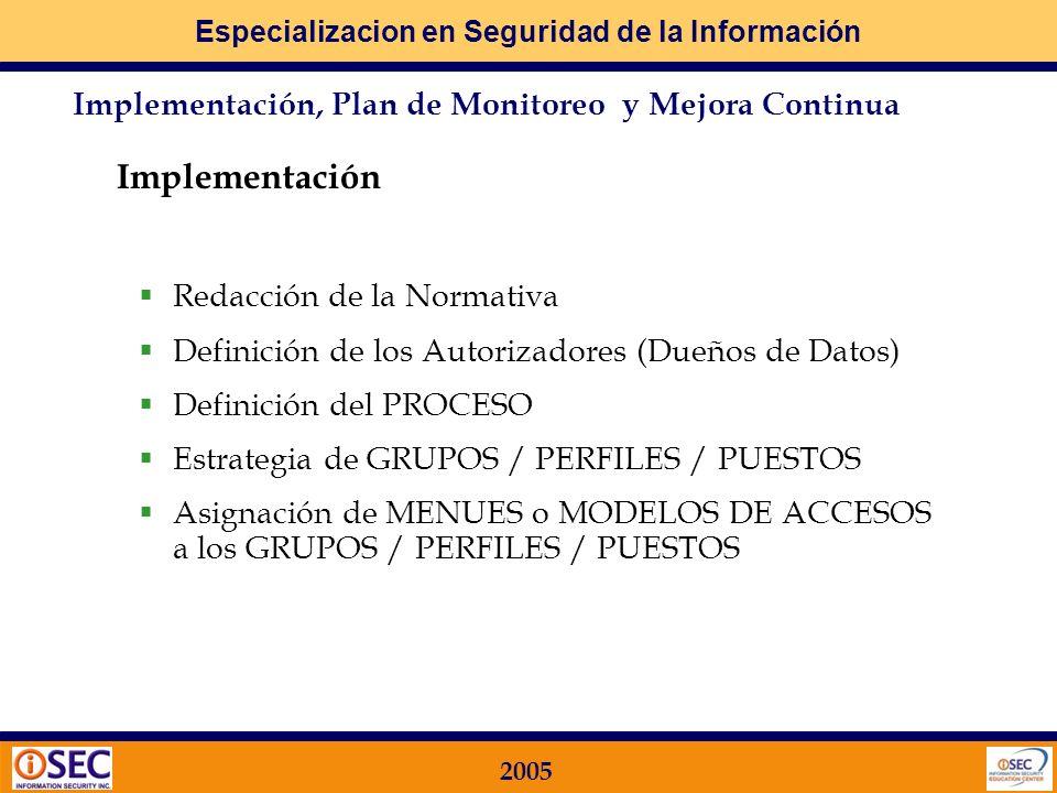 Implementación Implementación, Plan de Monitoreo y Mejora Continua