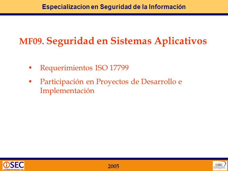 MF09. Seguridad en Sistemas Aplicativos