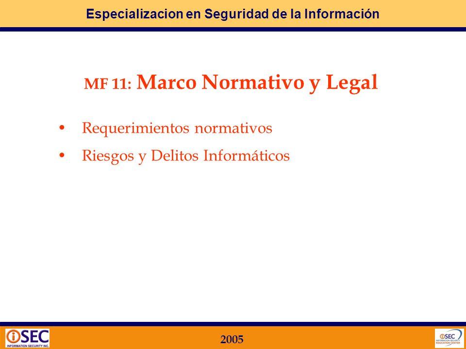 MF 11: Marco Normativo y Legal