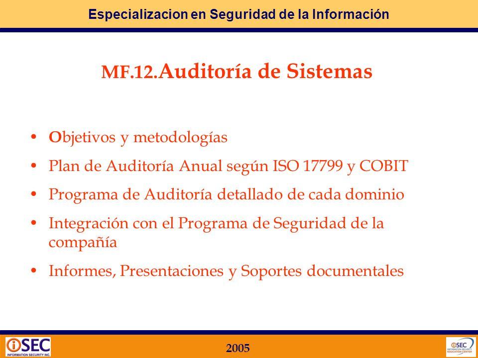 MF.12.Auditoría de Sistemas