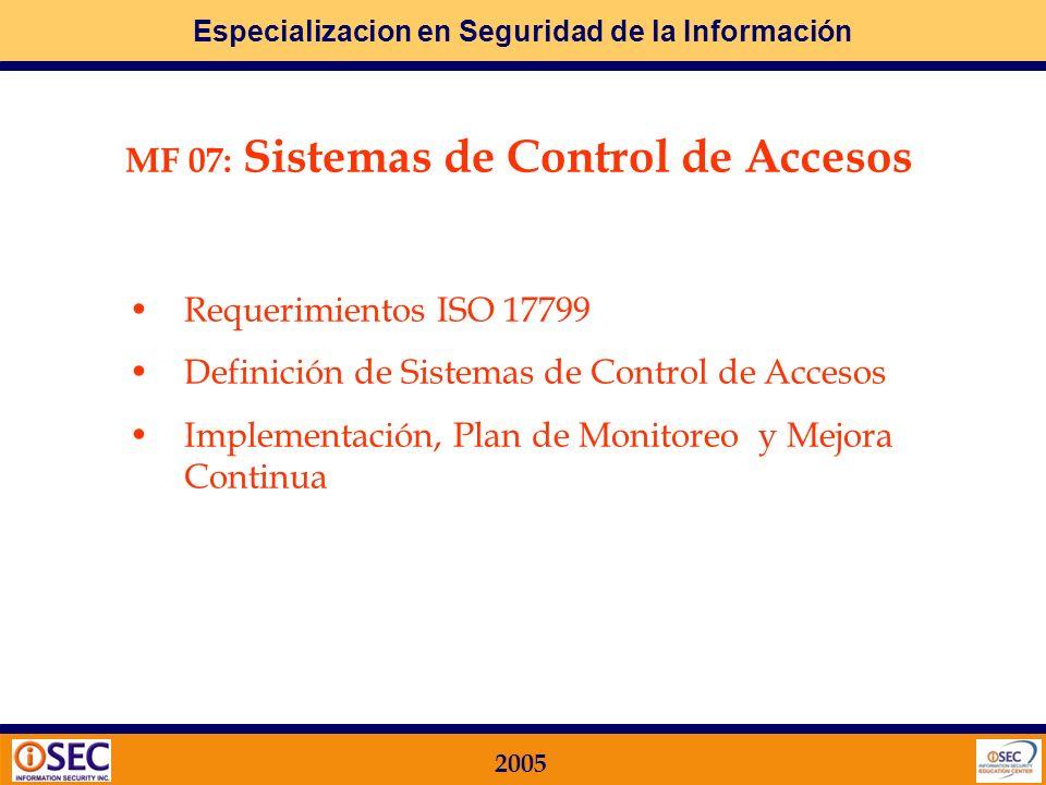 MF 07: Sistemas de Control de Accesos