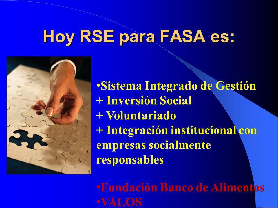 Hoy RSE para FASA es: Sistema Integrado de Gestión + Inversión Social