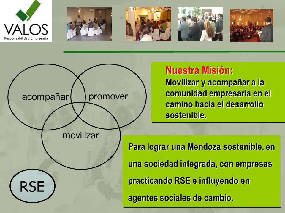 acompañar promover. Nuestra Misión: Movilizar y acompañar a la comunidad empresaria en el camino hacia el desarrollo sostenible.