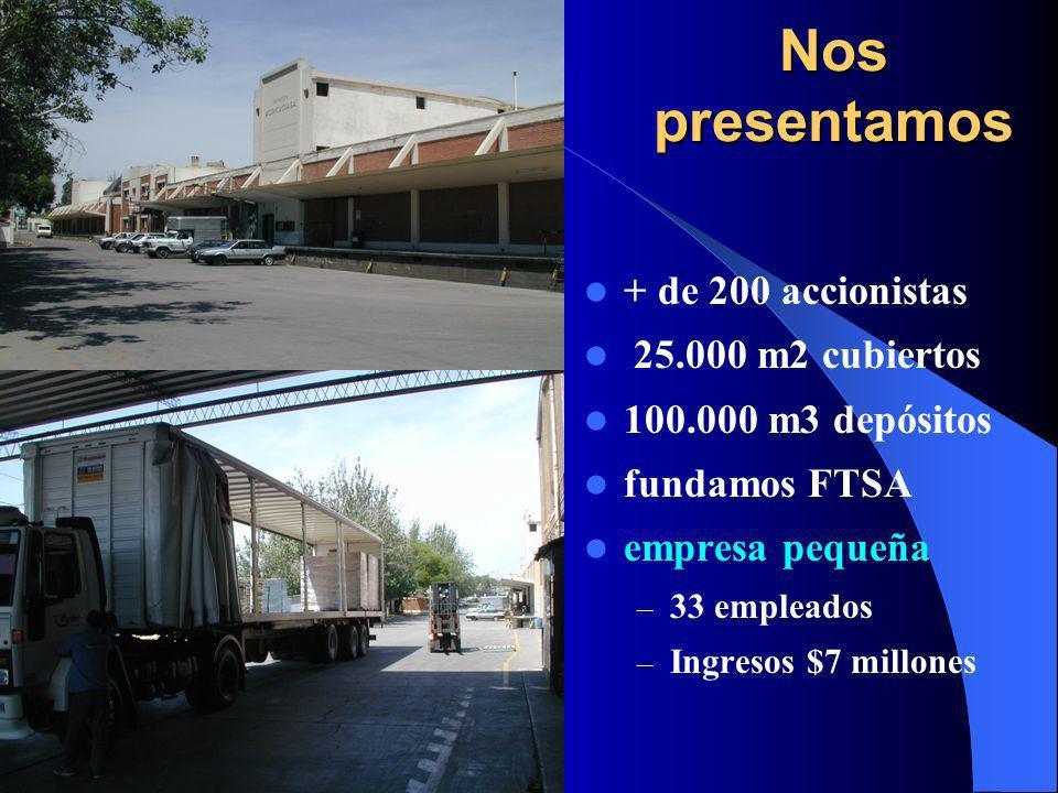 Nos presentamos + de 200 accionistas 25.000 m2 cubiertos