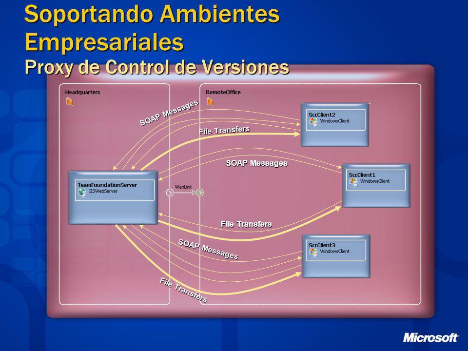 Soportando Ambientes Empresariales Proxy de Control de Versiones