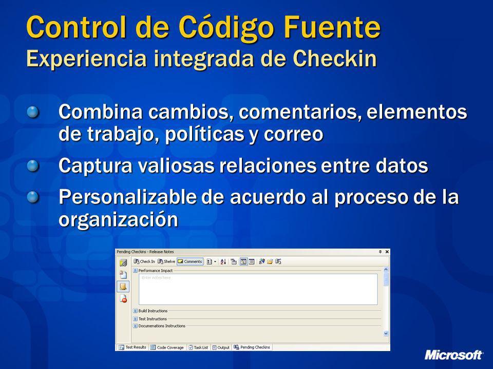 Control de Código Fuente Experiencia integrada de Checkin