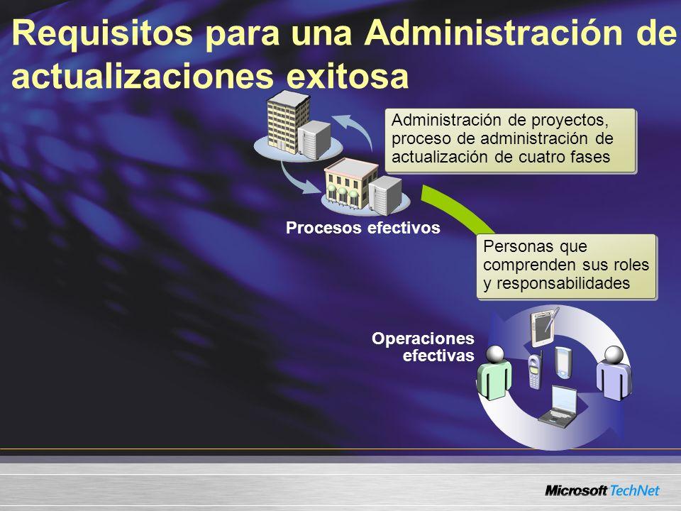 Requisitos para una Administración de actualizaciones exitosa
