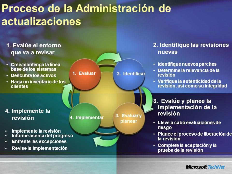 Proceso de la Administración de actualizaciones