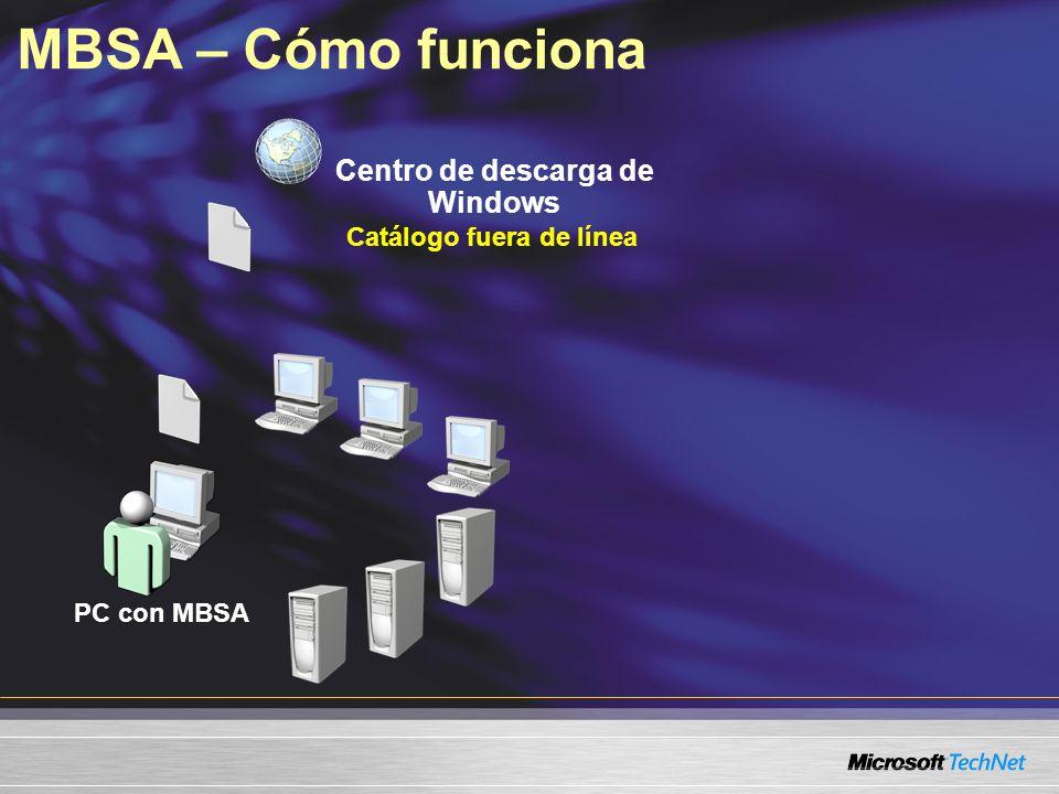 Centro de descarga de Windows Catálogo fuera de línea