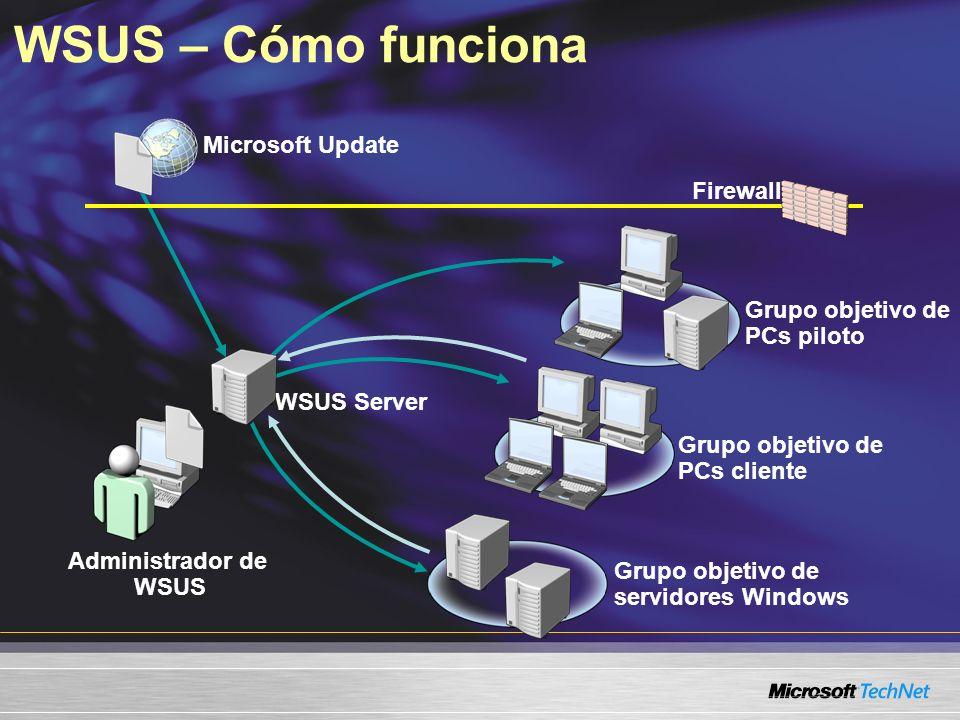 WSUS – Cómo funciona Microsoft Update Firewall