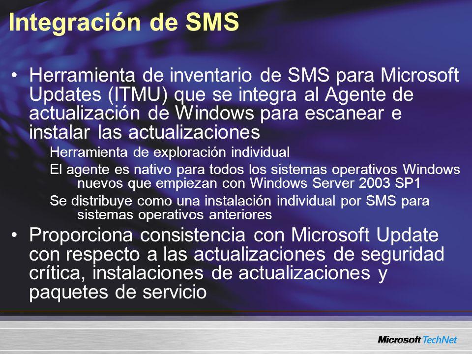 Integración de SMS