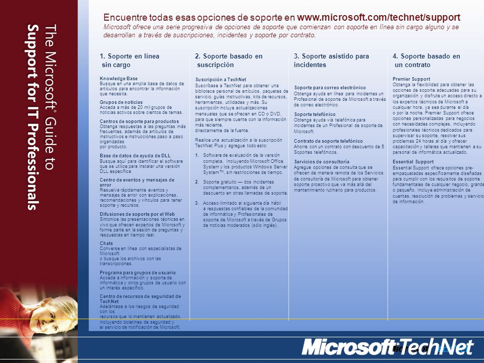 Encuentre todas esas opciones de soporte en www. microsoft
