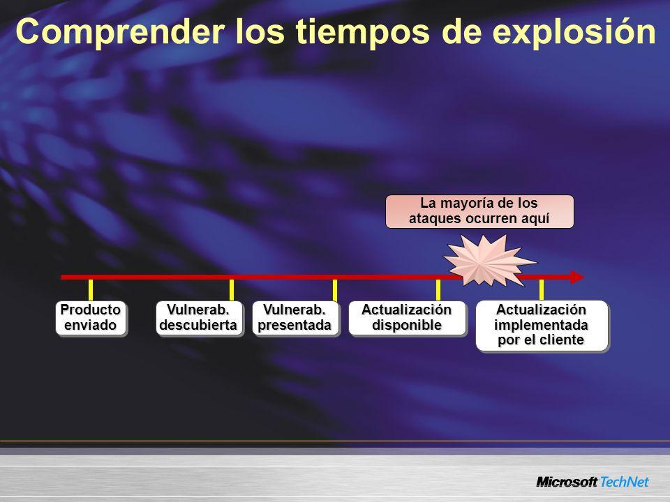 Comprender los tiempos de explosión