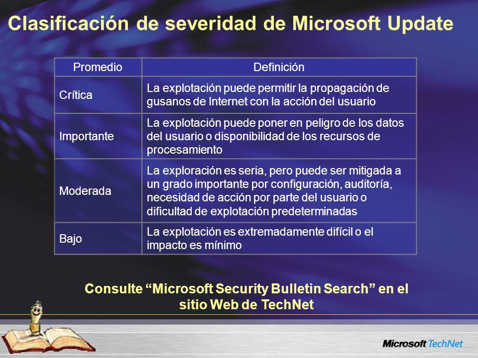 Clasificación de severidad de Microsoft Update