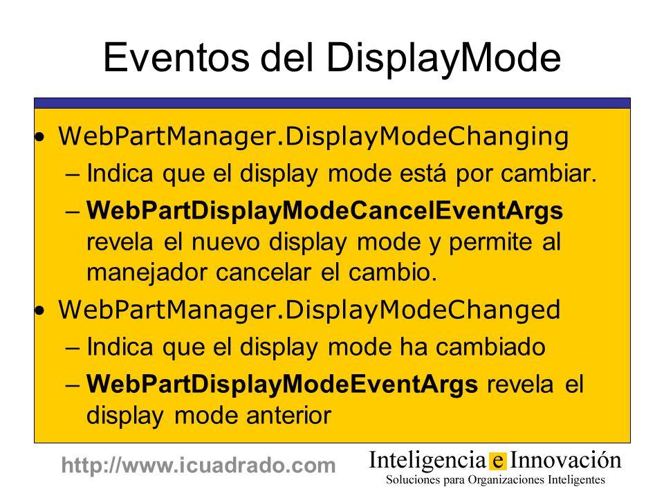 Eventos del DisplayMode