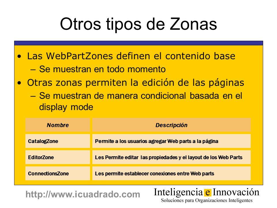 Otros tipos de Zonas Las WebPartZones definen el contenido base