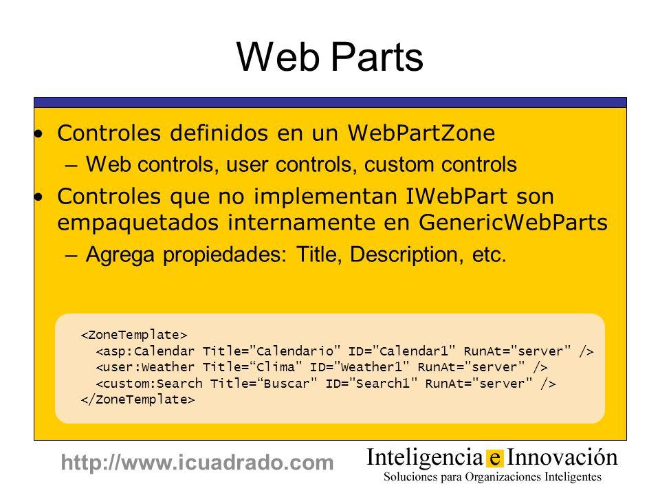 Web Parts Controles definidos en un WebPartZone