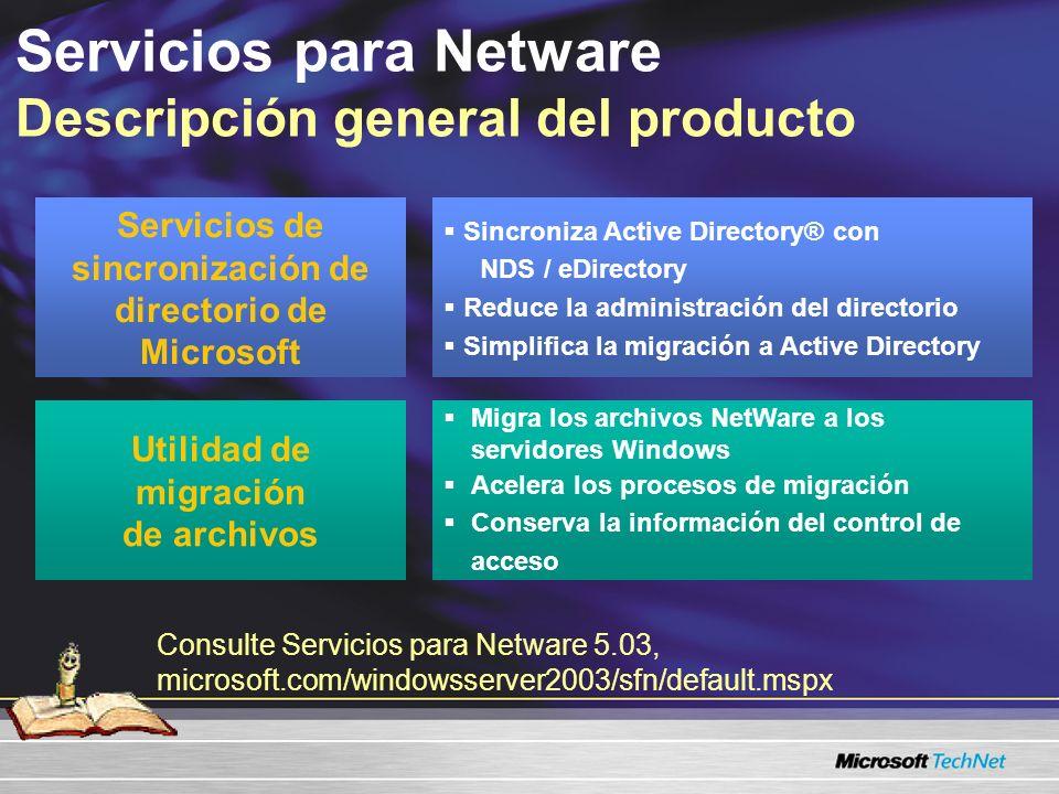 Servicios para Netware Descripción general del producto