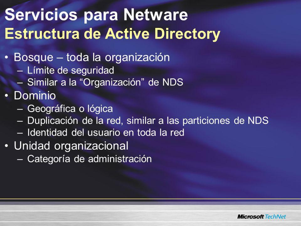 Servicios para Netware Estructura de Active Directory