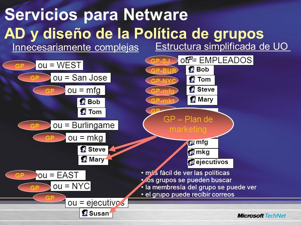 Servicios para Netware AD y diseño de la Política de grupos