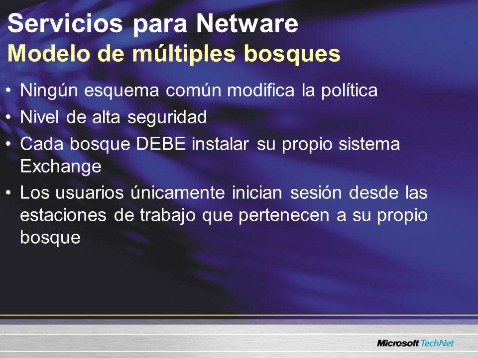 Servicios para Netware Modelo de múltiples bosques