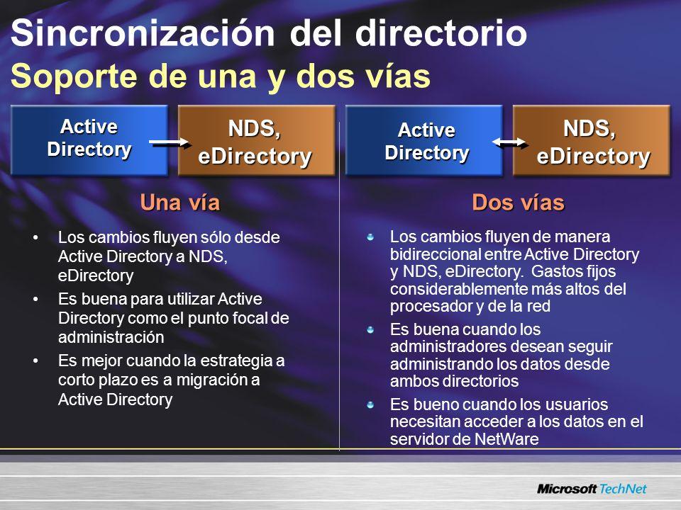 Sincronización del directorio Soporte de una y dos vías