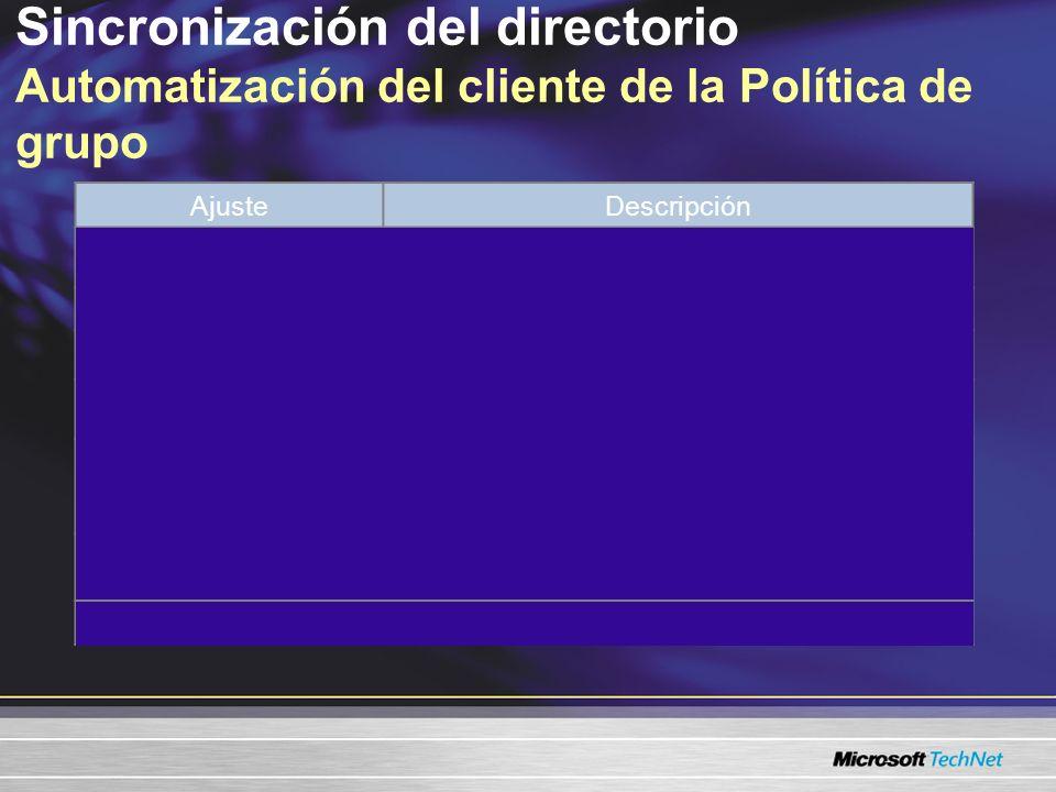 Sincronización del directorio Automatización del cliente de la Política de grupo