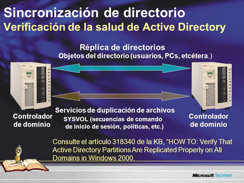 Controlador de dominio Controlador de dominio