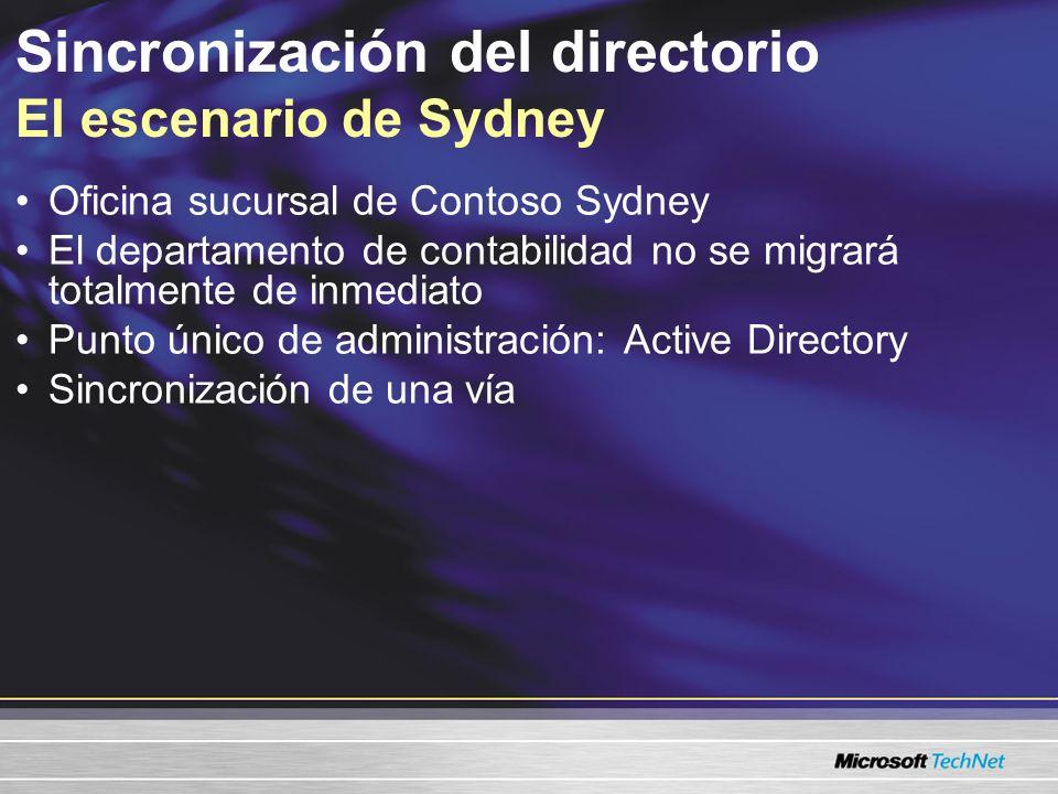 Sincronización del directorio El escenario de Sydney