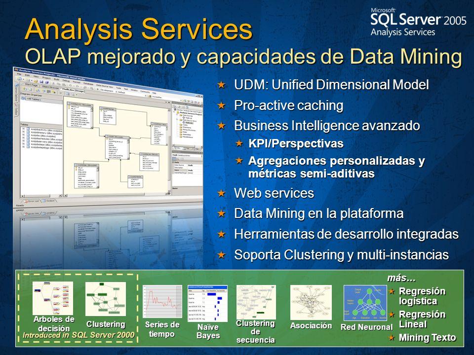 Analysis Services OLAP mejorado y capacidades de Data Mining
