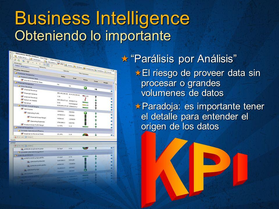 Business Intelligence Obteniendo lo importante