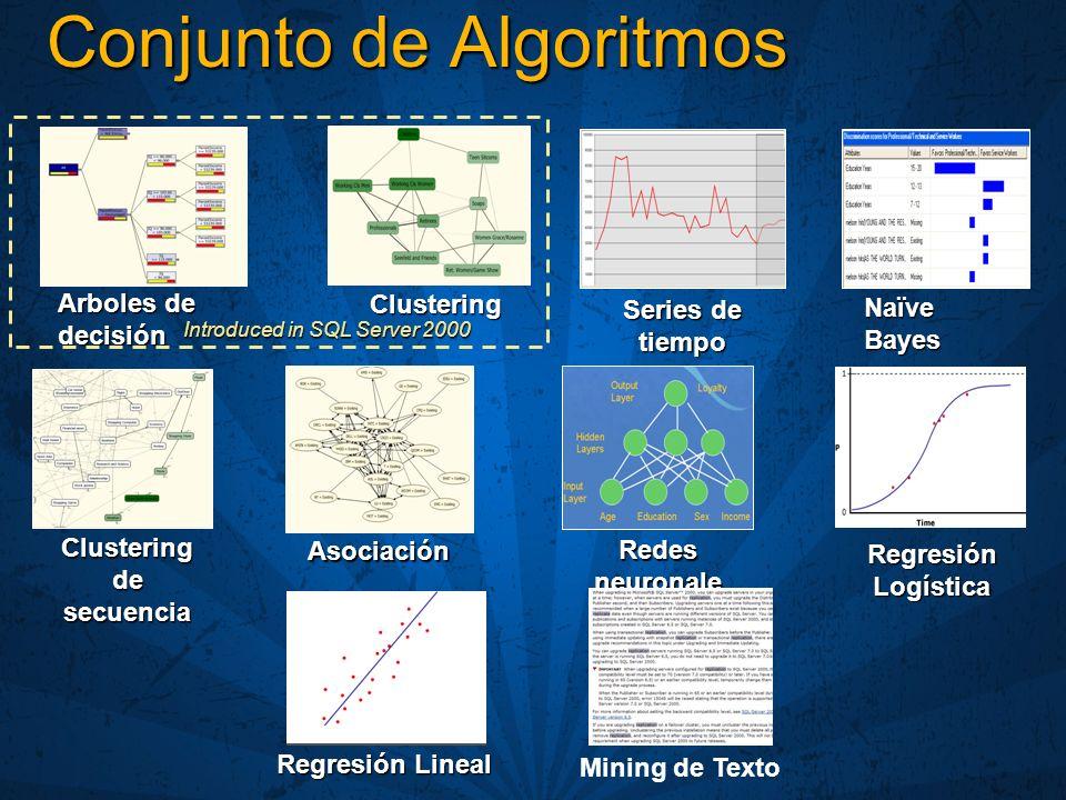 Conjunto de Algoritmos