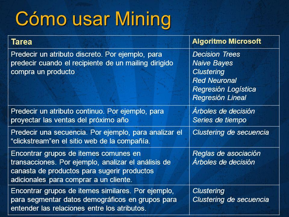Cómo usar Mining Tarea Algoritmo Microsoft