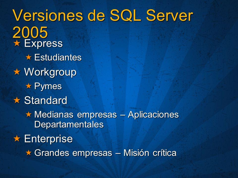 Versiones de SQL Server 2005