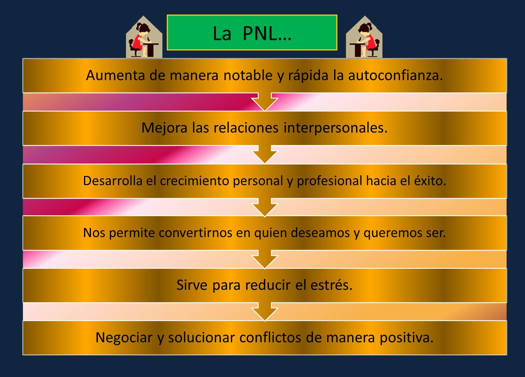 La PNL… Aumenta de manera notable y rápida la autoconfianza.