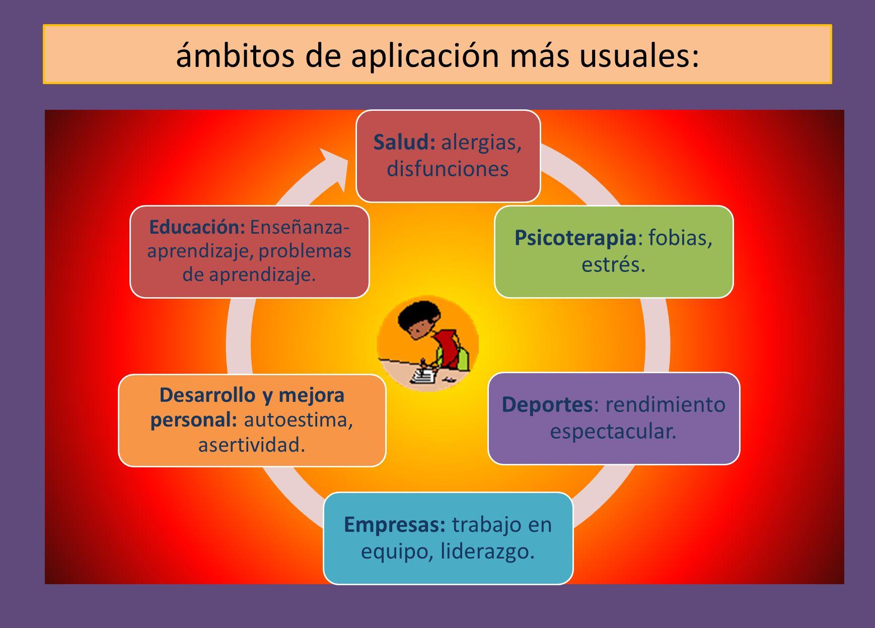 ámbitos de aplicación más usuales: