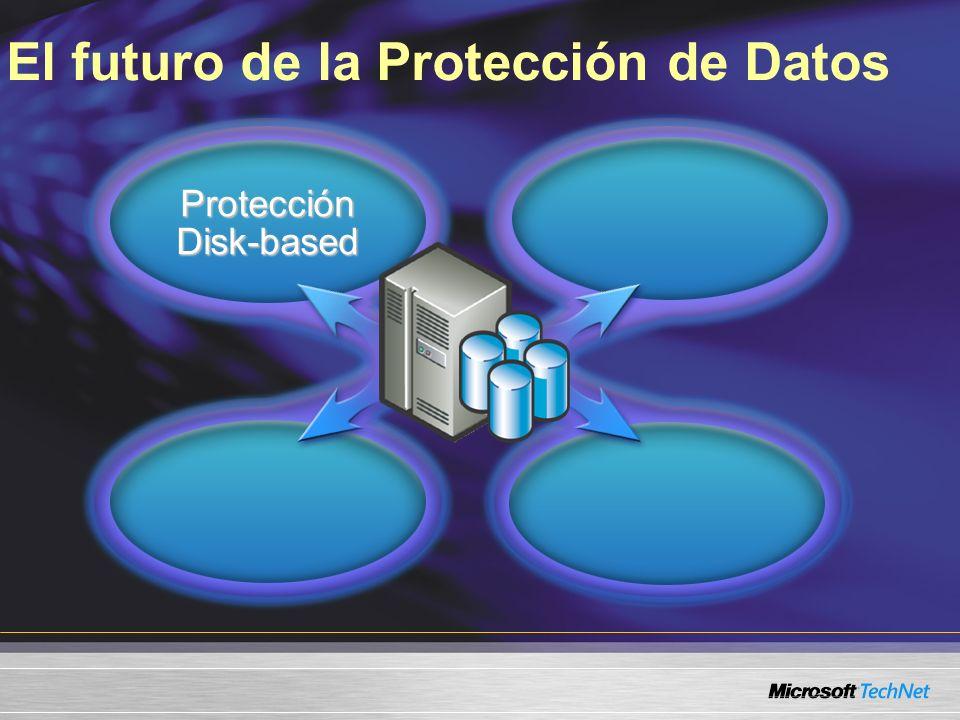 El futuro de la Protección de Datos