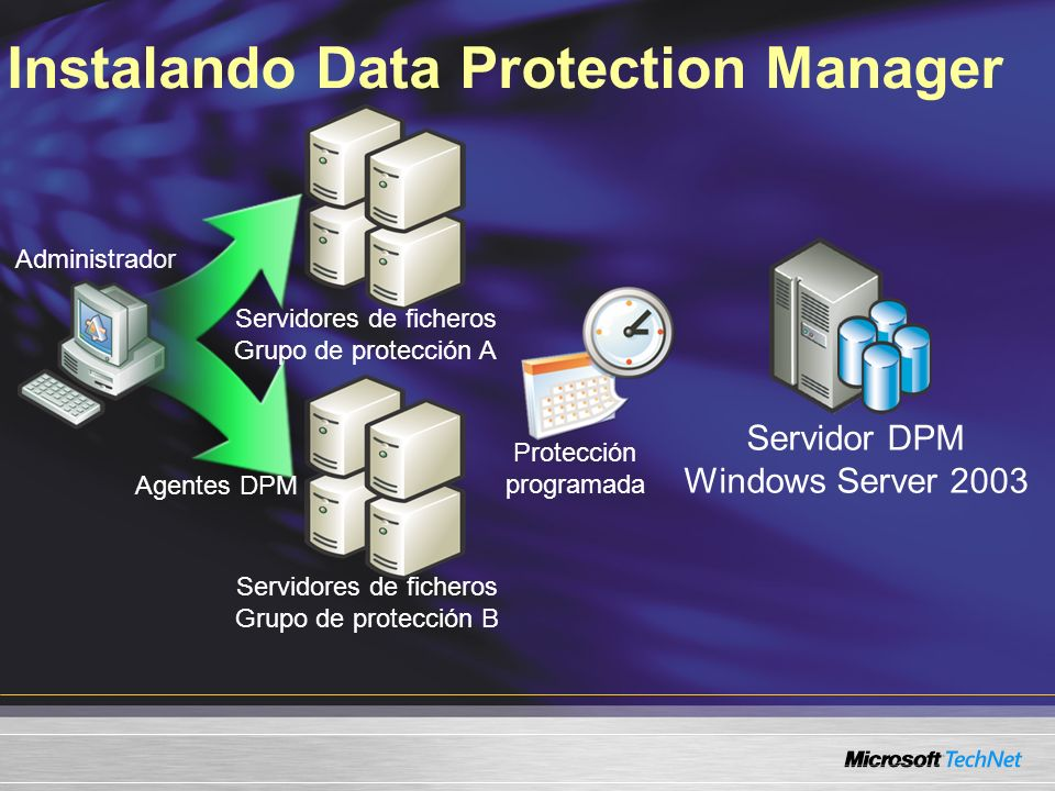 Instalando Data Protection Manager