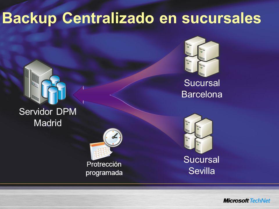 Backup Centralizado en sucursales