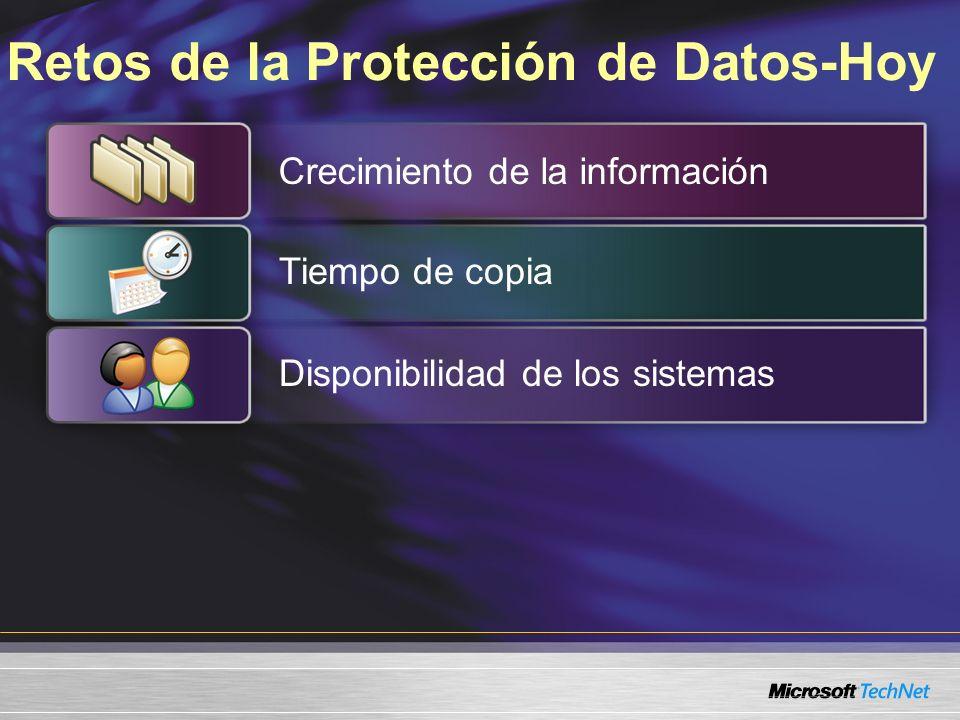 Retos de la Protección de Datos-Hoy