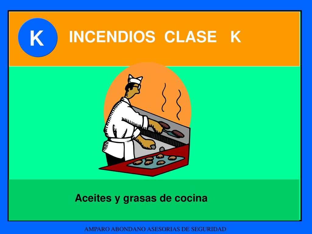 Triangulo del fuego oxigeno calor combustible s lidos Clasificacion de equipo de cocina