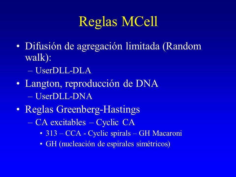 Reglas MCell Difusión de agregación limitada (Random walk):