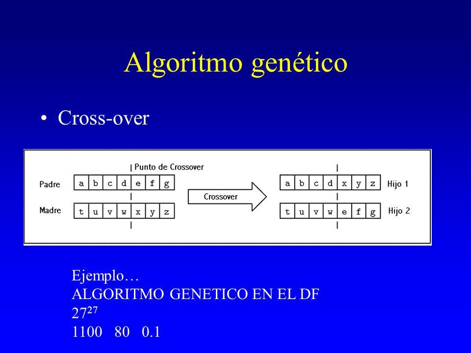 Algoritmo genético Cross-over Ejemplo… ALGORITMO GENETICO EN EL DF