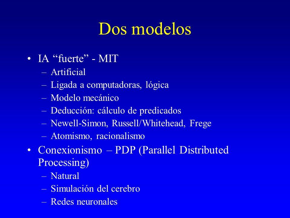 Dos modelos IA fuerte - MIT