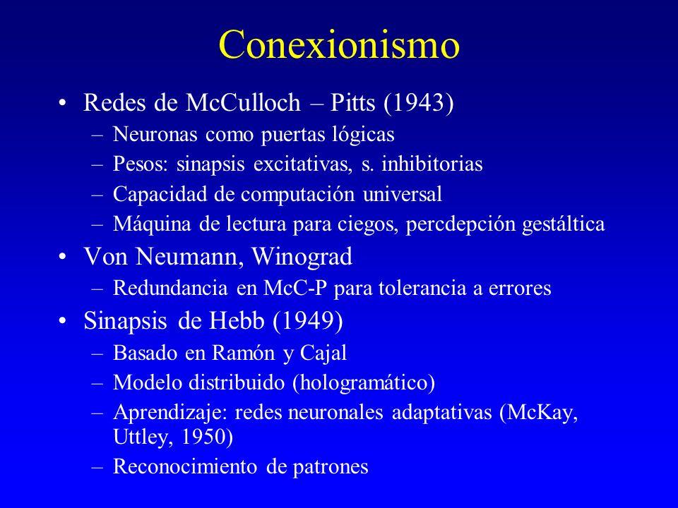 Conexionismo Redes de McCulloch – Pitts (1943) Von Neumann, Winograd