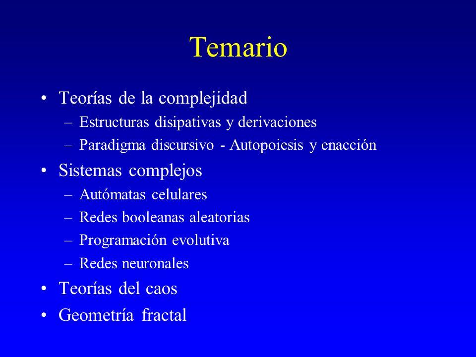 Temario Teorías de la complejidad Sistemas complejos Teorías del caos