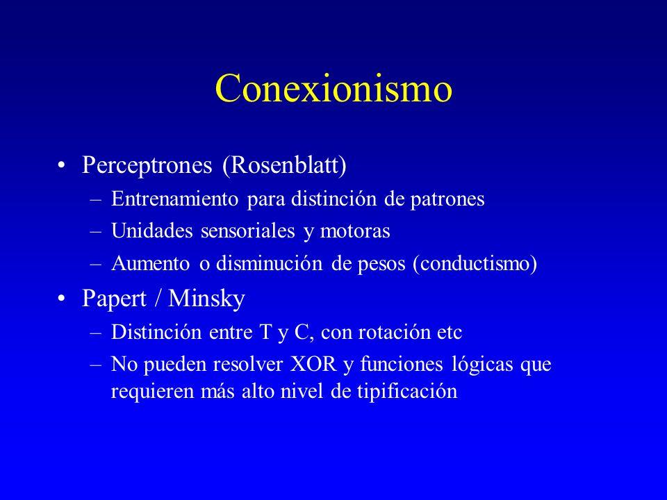Conexionismo Perceptrones (Rosenblatt) Papert / Minsky